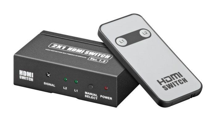 Automatisk HDMI-switch 2-vägs