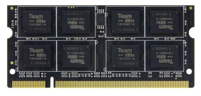 Team RAM-minne SO-DIMM DDR2 PC6400 2GB
