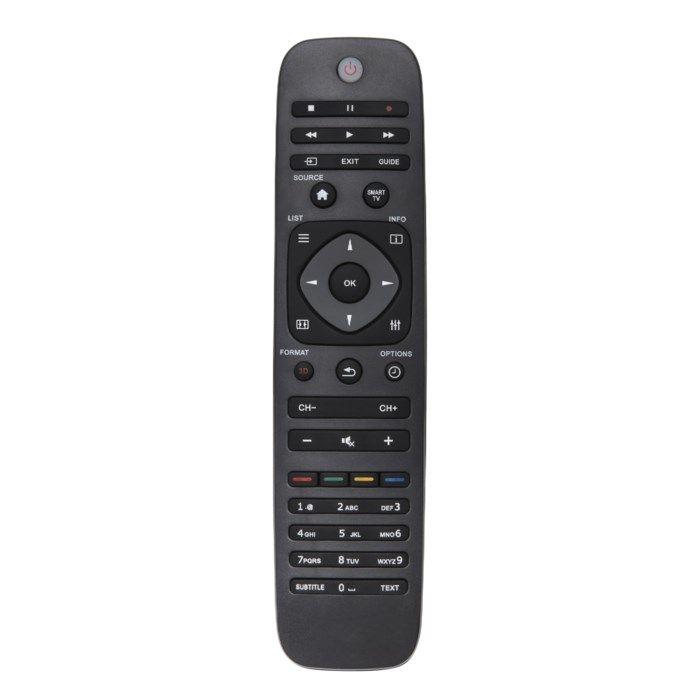 Luxorparts Fjärrkontroll för Philips-TV