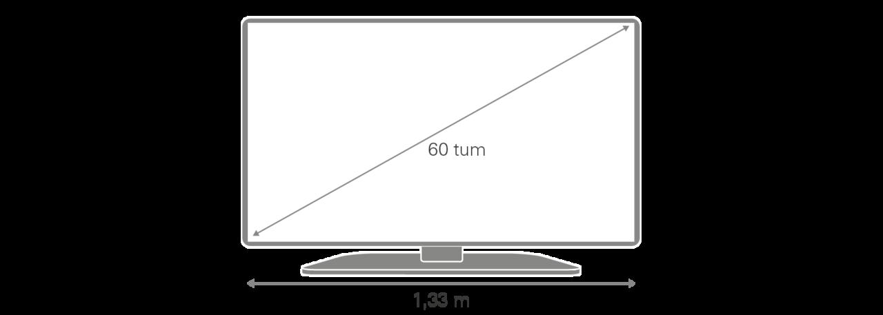 hur mäter man tum på en datorskärm