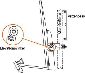 vilken satellit använder viasat