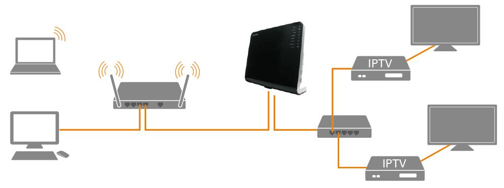 hur funkar fiber internet