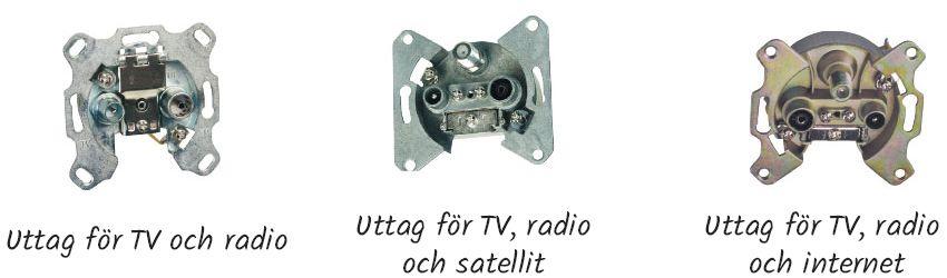 koppla antennkabel uttag